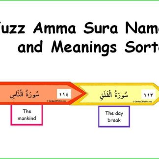 Juzz Amma Sura names and meaning sorter