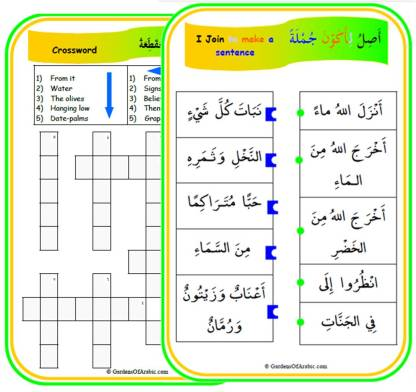 suratul Alanam word for word Quranic translation worksheets