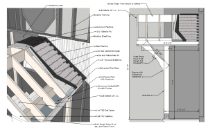 Porch Detailing permits