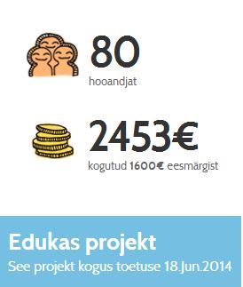 80 hooandjat; 2453€ kogutud 1600€ eesmärgist