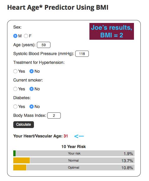 Heart age predictor BMI 2