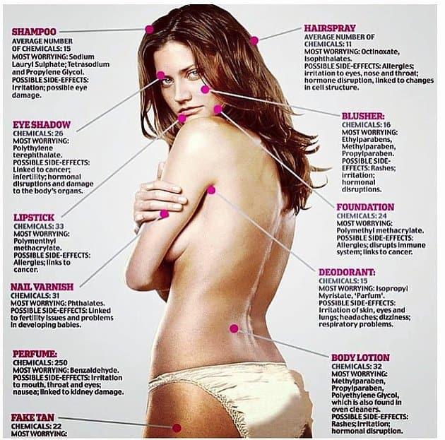 Many beauty products contain harmful toxins