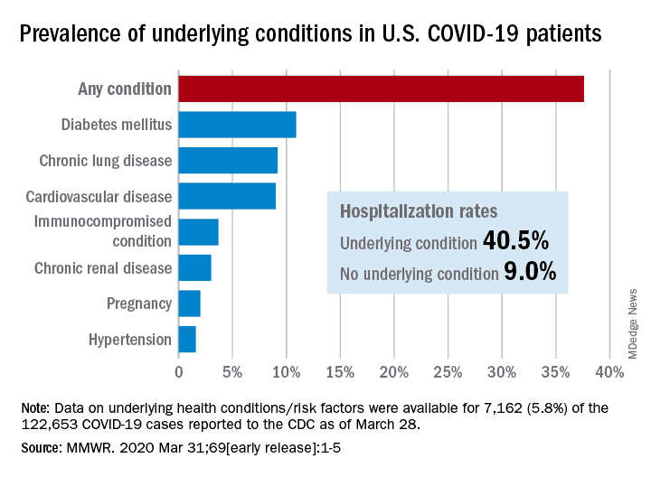 Test yourself for your risk of COVID-19 contagion