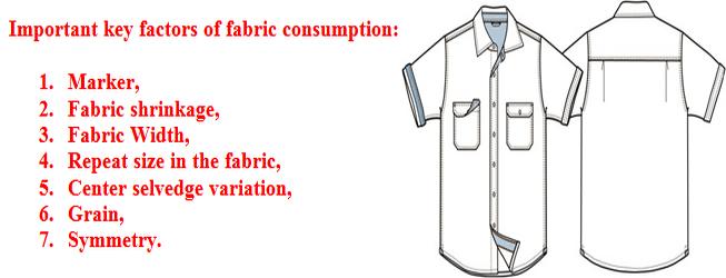 fabric consumption factors