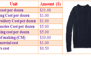 sweater-costing-sheet