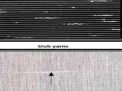 Slub in woven fabric