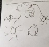 sketchnoting 4