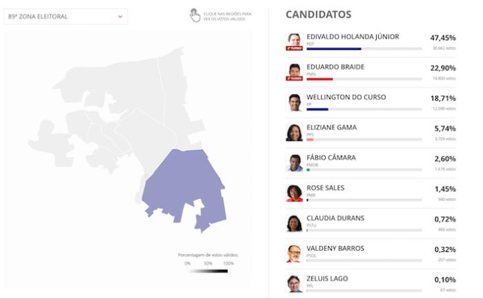 89ª zona eleitoral: Cidade Operária, Cidade Olímpica, Santa Bárbara, Jardim América e Vila Janaína