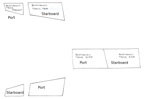 Buoyancy tank layout, showing port and starboard placements.