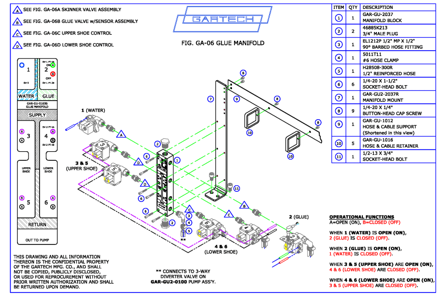 Refer to your user manual for alternate brands or customized assemblies.