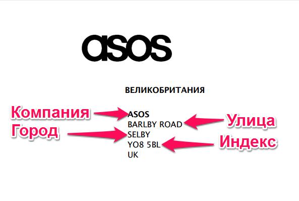 Как сделать возврат заказа в Asos. Адрес Asos в Великобритании