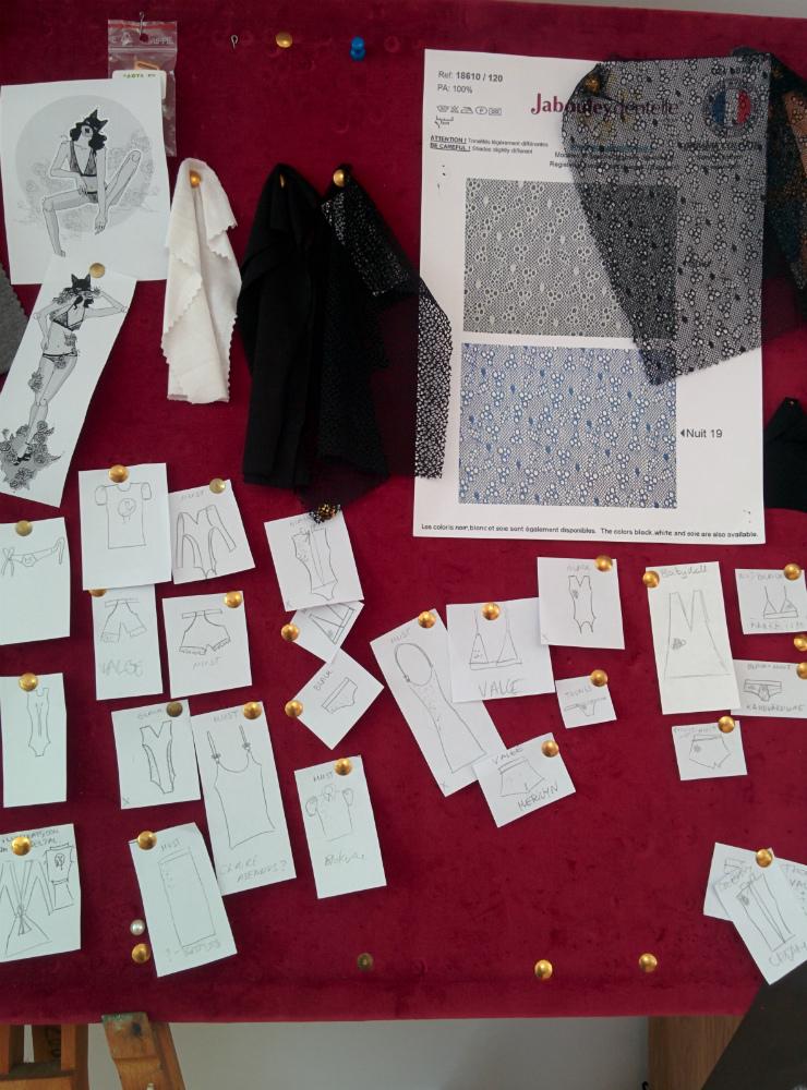 Интервью с Kriss Soonik: Стирая границы между нижним бельём и одеждой. Творческий процесс и мудборд дизайнера. Garterblog.ru