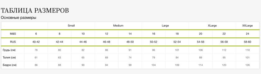 Таблица определения размеров нижнего белья Marc&Spencer