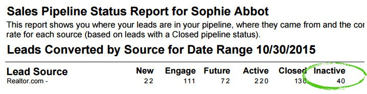Top Producer pipeline-report