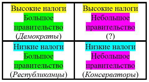 matrix_rus