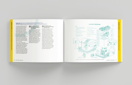 Resilient Vancouver | Graphic Illustrations Showcasing Information
