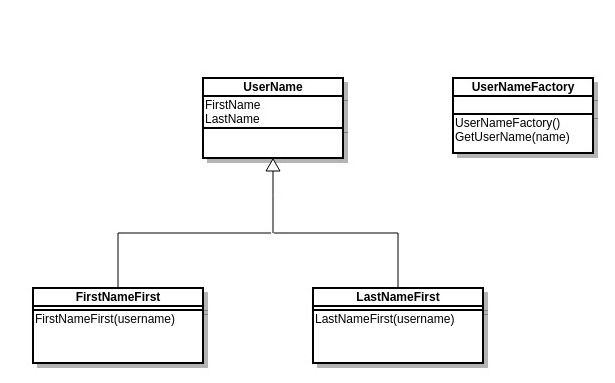 UserName Simple Factory