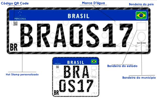 placa mercosul1 - Veículos Automotores - os mais vendidos em 2018 no Brasil