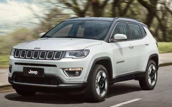 q8 1 - Veículos Automotores - os mais vendidos em 2018 no Brasil