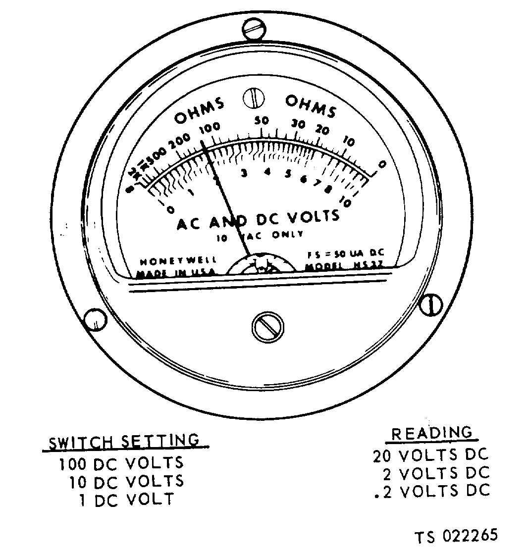 120 Volt Panel Meter