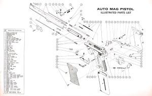 The Return of the Auto Mag on the Horizon  GunsAmerica Digest