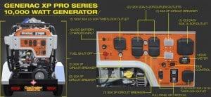 Generator 110 Pro Front Panel