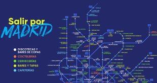 Mejores lugares para salir por Madrid