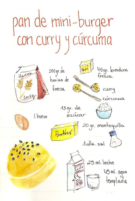 pan de hamburguesas con curry