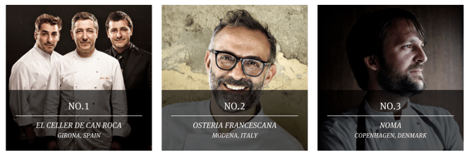 The World's 50 Best - Top 3