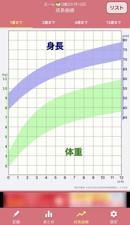 身長体重のグラフも作成可能