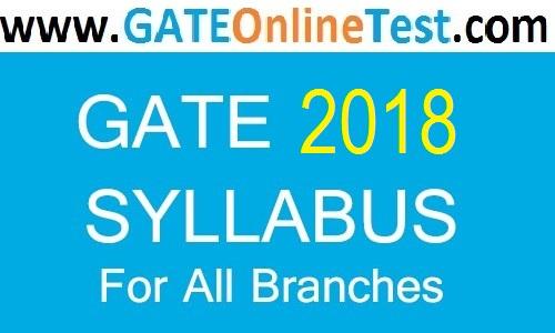 Gate Results 2019 Twitter: GATE 2019 EE Syllabus
