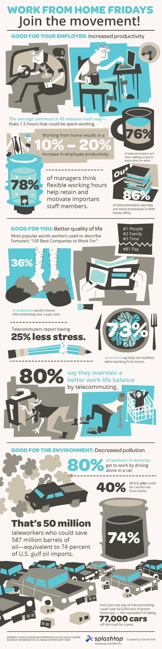 work-from-home-fridays infographic