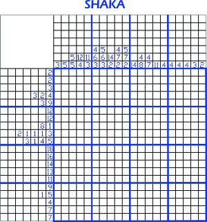 2015-06 Pic-a-pix Puzzle