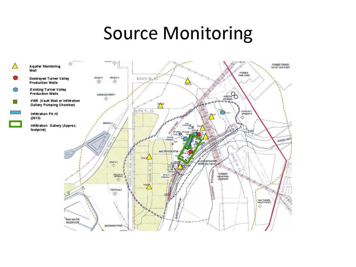 Turner-Valley-Water-Monitoring-Overview_Page_2