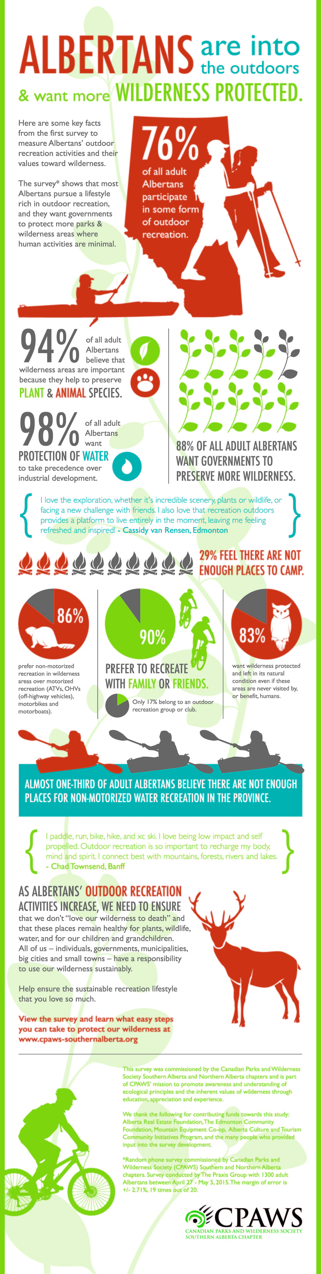 CPAWS_South_InfoGraphic_151116_FIN