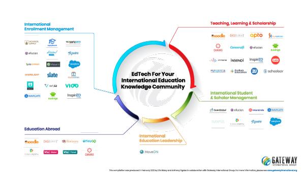 International-Education-Knowledge-Communities