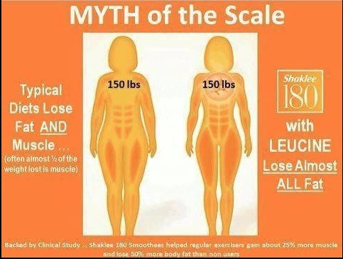 myth of the scale: #weightloss #shaklee #healthyliving #losingweight