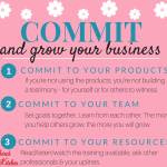 Commit – And Grow Your Business