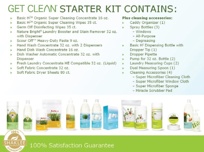 Get Clean Started Kit CONTENTS
