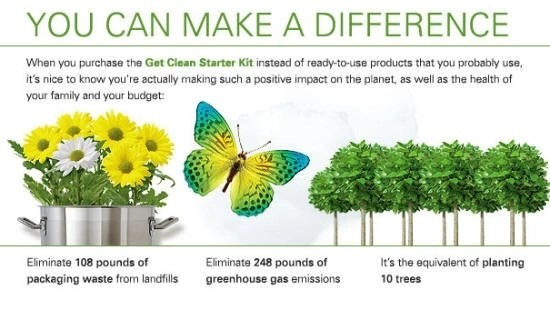 you can make a difference- get clean kit