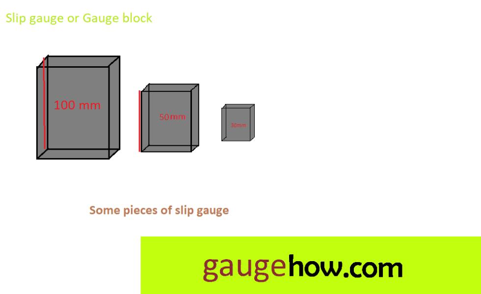 slip gauge