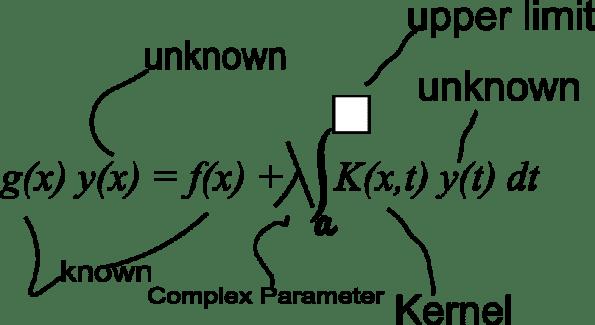 integral equation