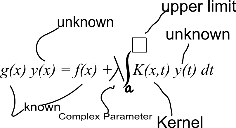 integral equation - Solving Integral Equations - (1) Definitions and Types