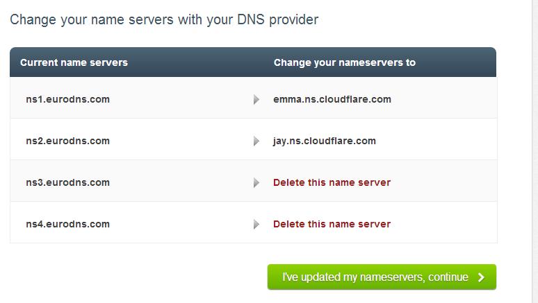 nameserver cloudflare