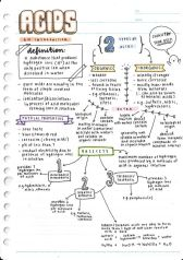 01-chemistry notes