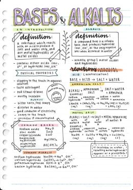 04-chemistry notes