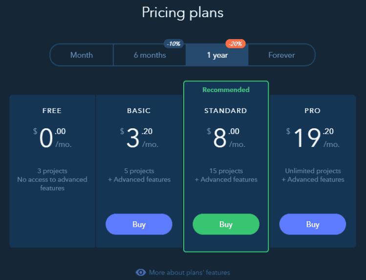 ucalc pricing