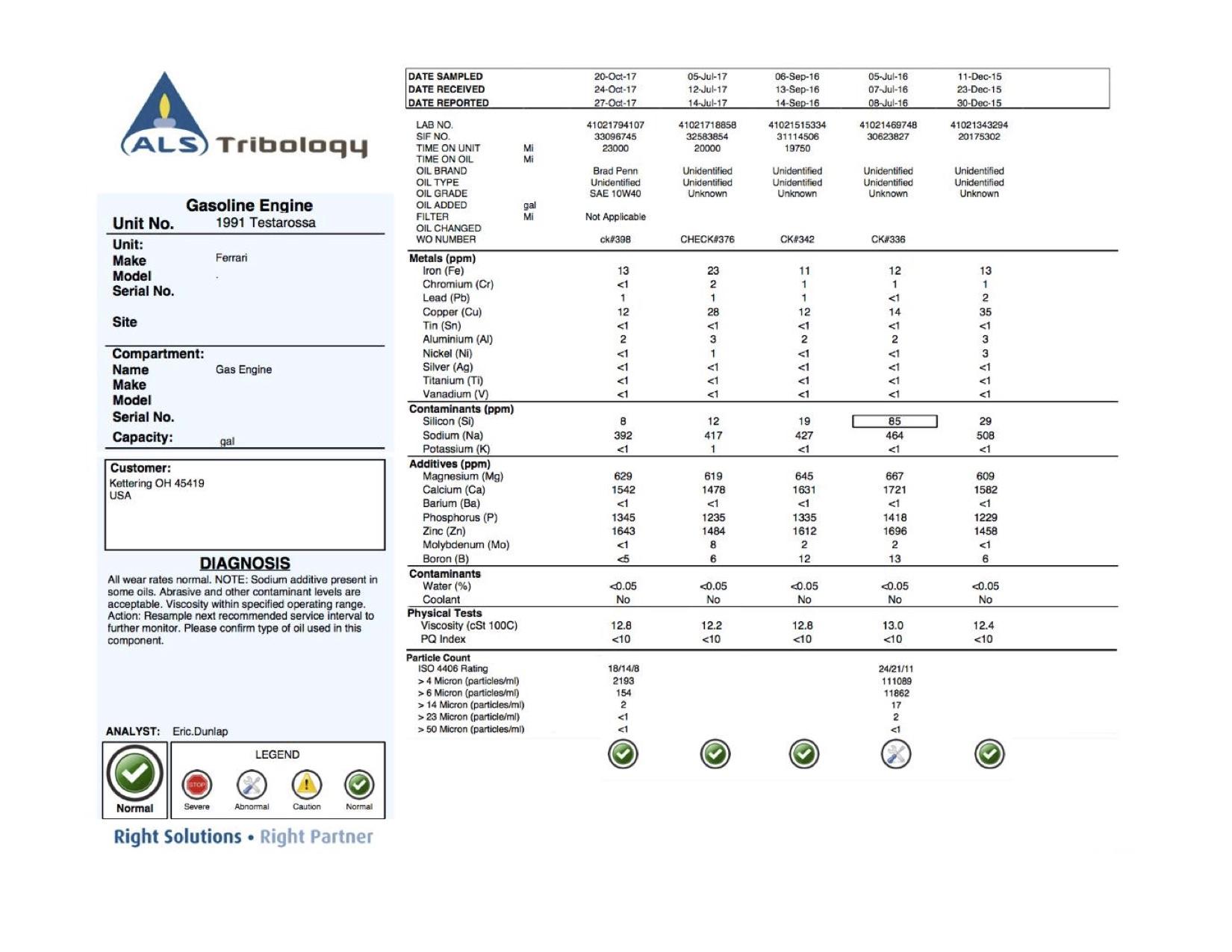 Gavarino Engineering Test Data