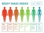 Penyebab Badan Kurus dan Cara Sehat Mengatasinya