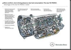 Mercedes-Benz 9-Gang Automatik 9G-TRONIC